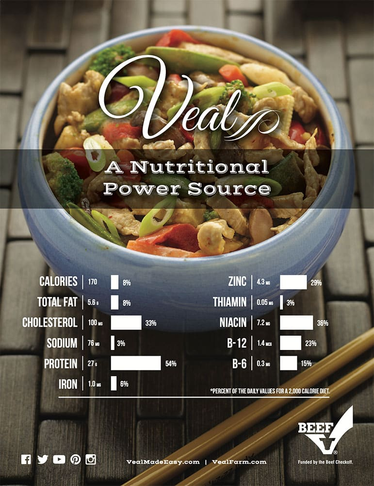 Veal A Nutritional Power Source
