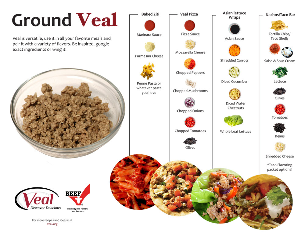 Ground Veal Chart