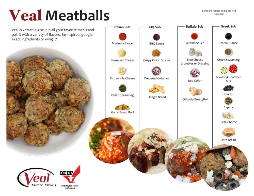Veal Meatballs Chart